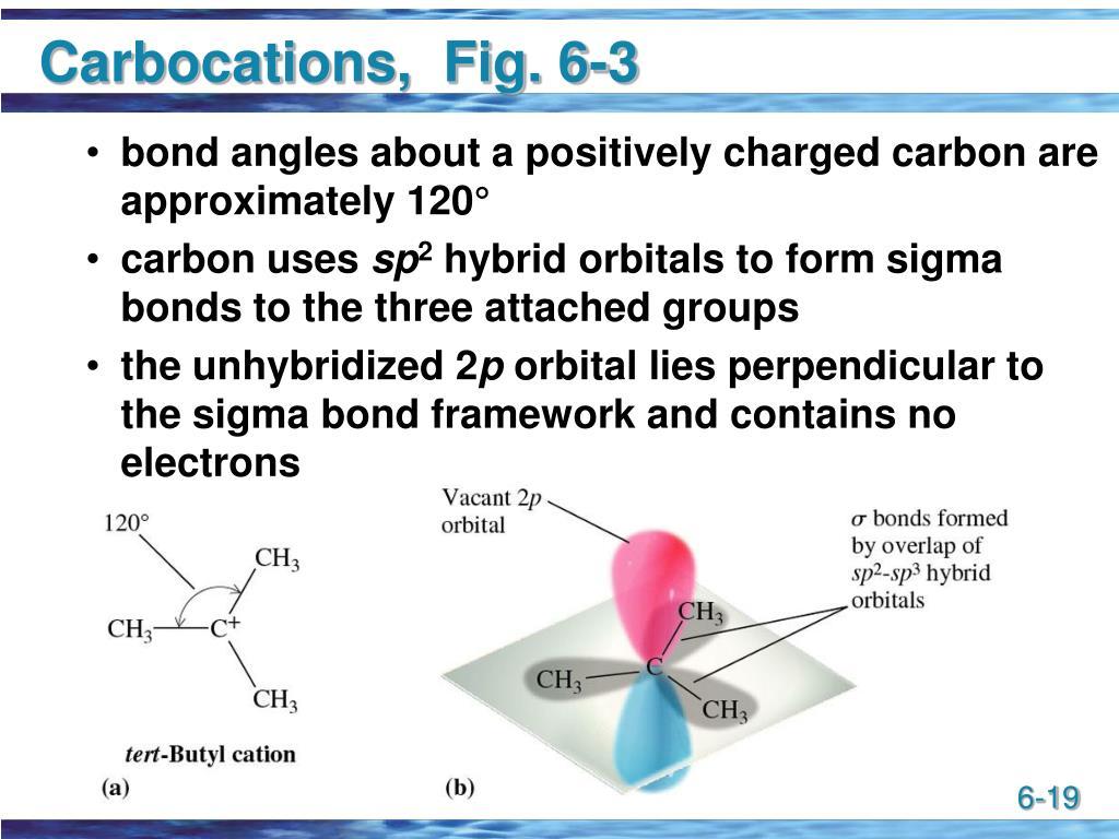 Carbocations,  Fig. 6-3