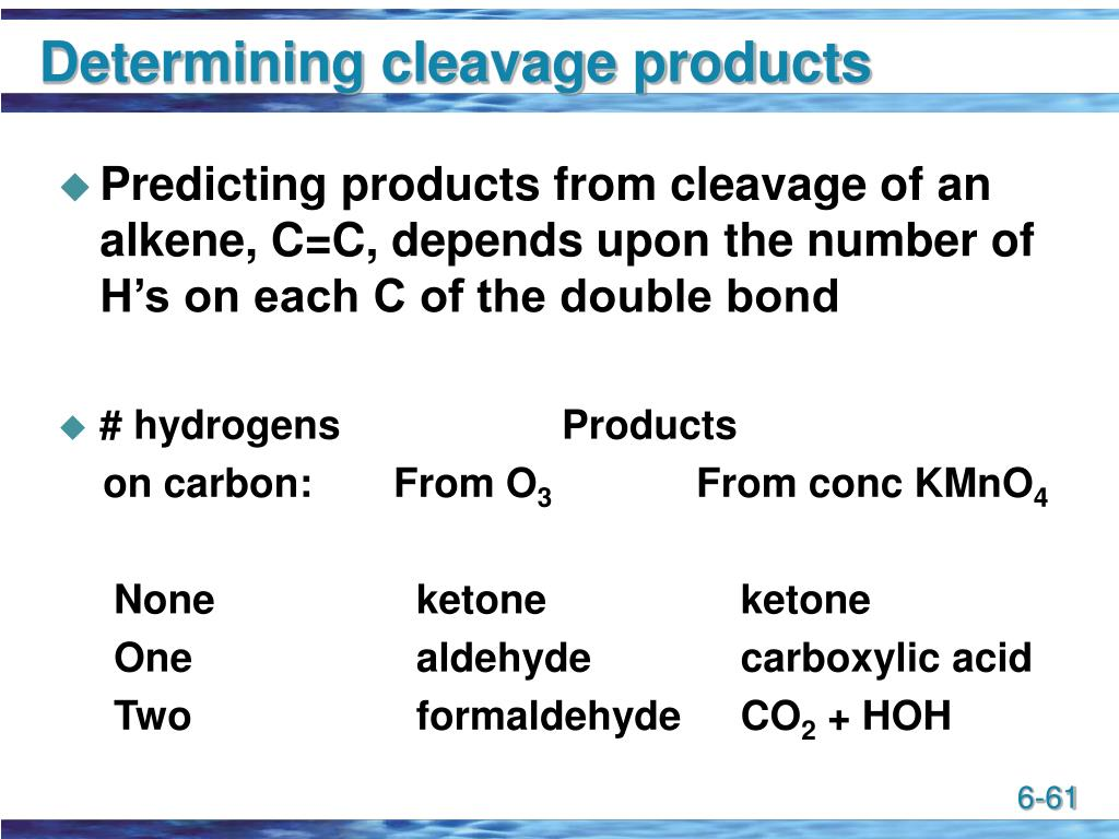 Determining cleavage products
