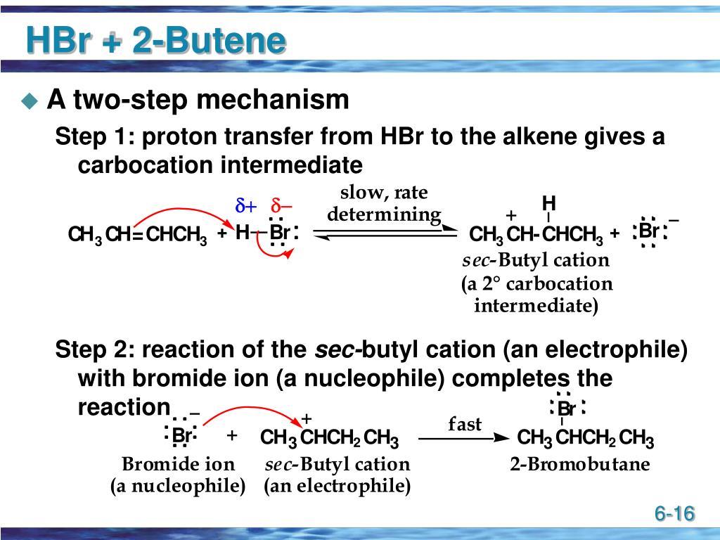 HBr + 2-Butene
