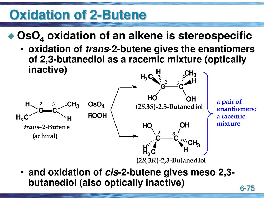 Oxidation of 2-Butene