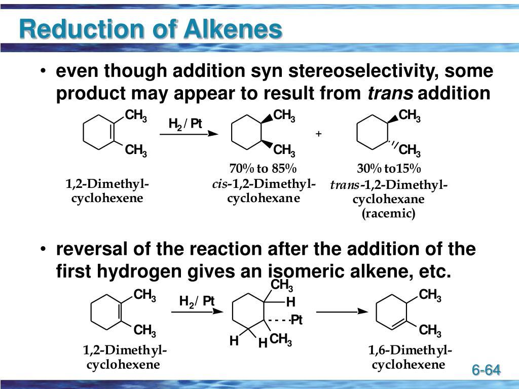 Reduction of Alkenes