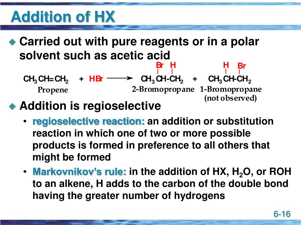 Addition of HX