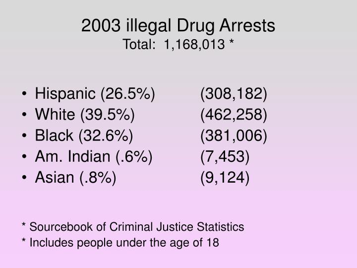 2003 illegal Drug Arrests