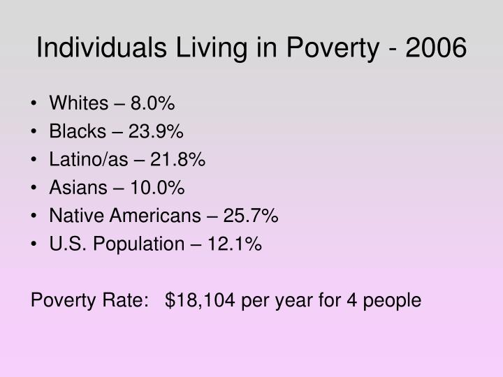 Individuals Living in Poverty - 2006