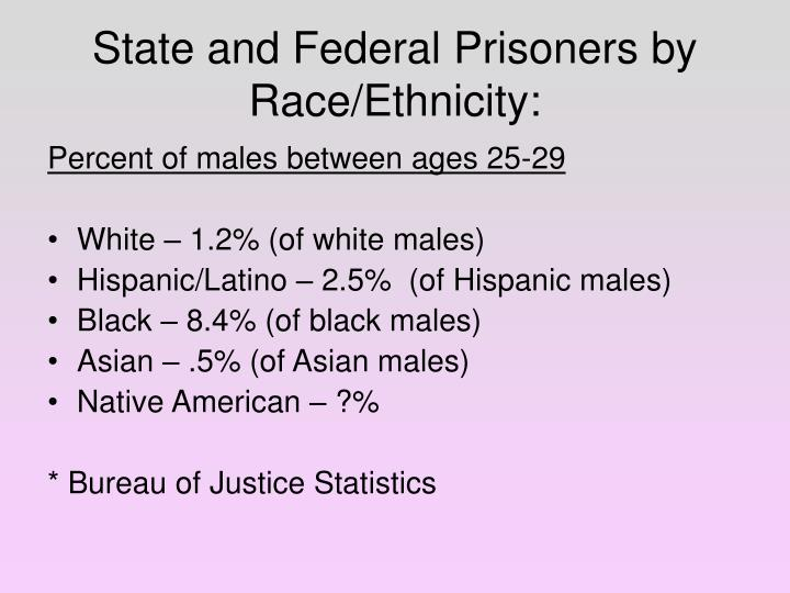 State and Federal Prisoners by Race/Ethnicity: