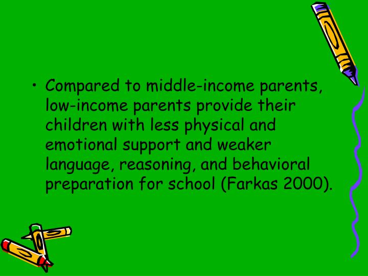 Compared to middle-income parents, low-income parents provide their children with less physical and emotional support and weaker language, reasoning, and behavioral preparation for school (Farkas 2000).