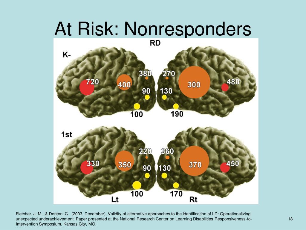 At Risk: Nonresponders