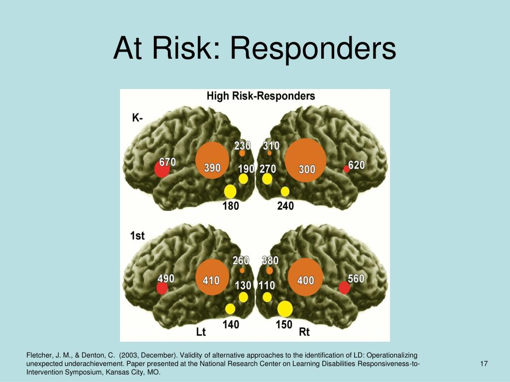 At Risk: Responders