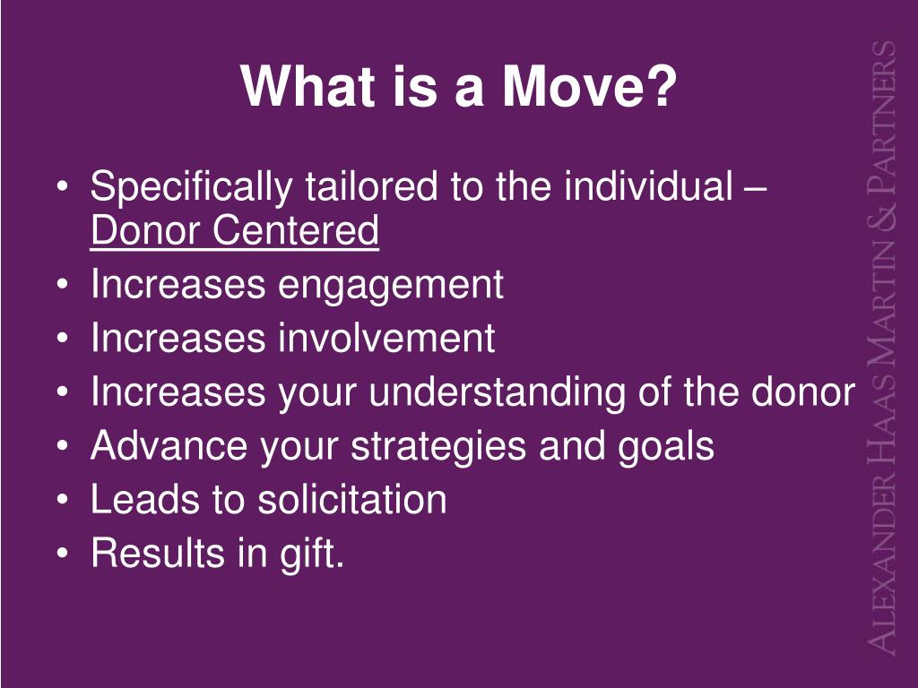 What is a Move?