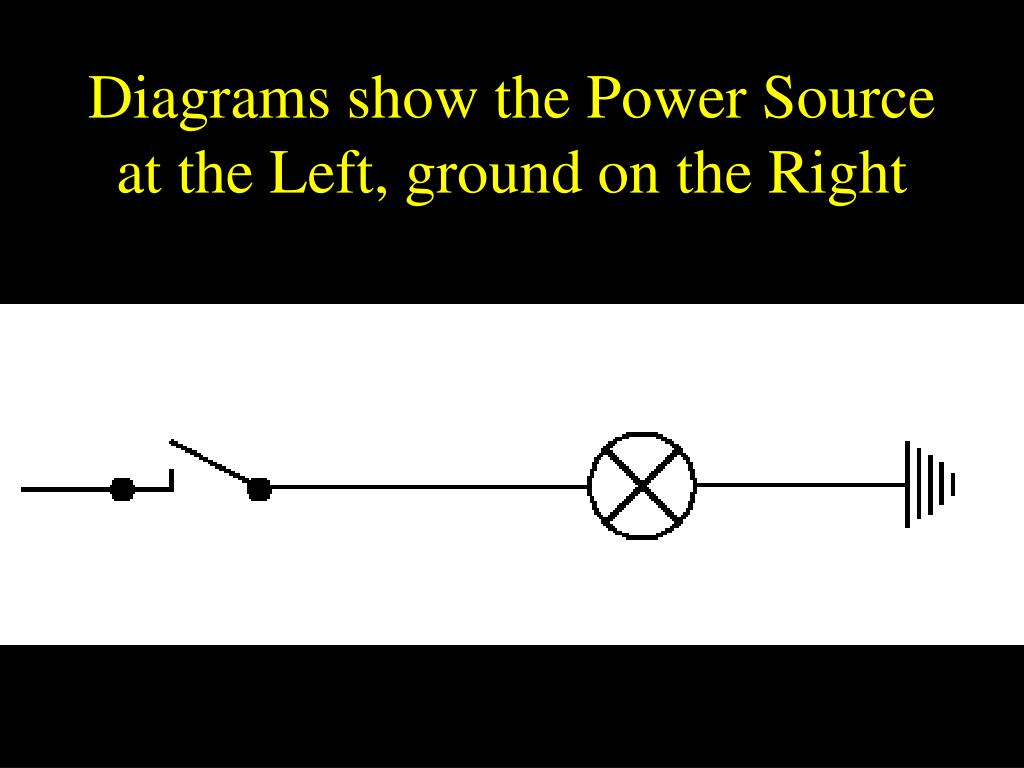Diagrams show the Power Source at the Left, ground on the Right