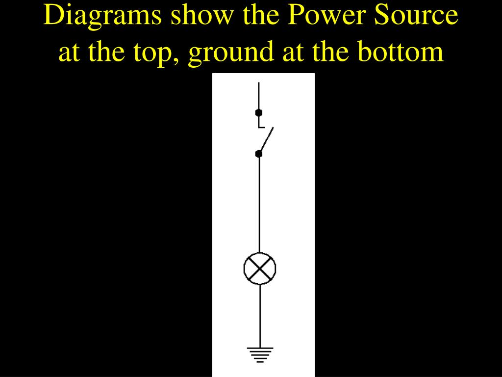 Diagrams show the Power Source at the top, ground at the bottom