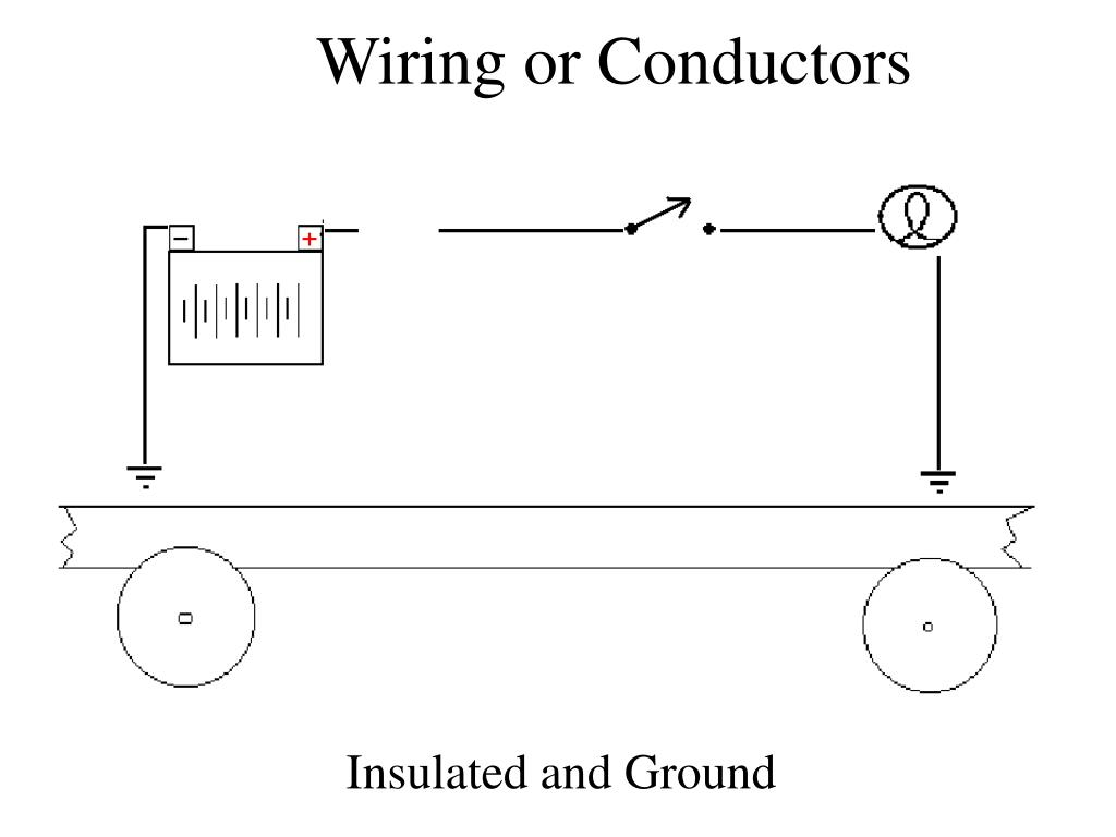 Wiring or Conductors