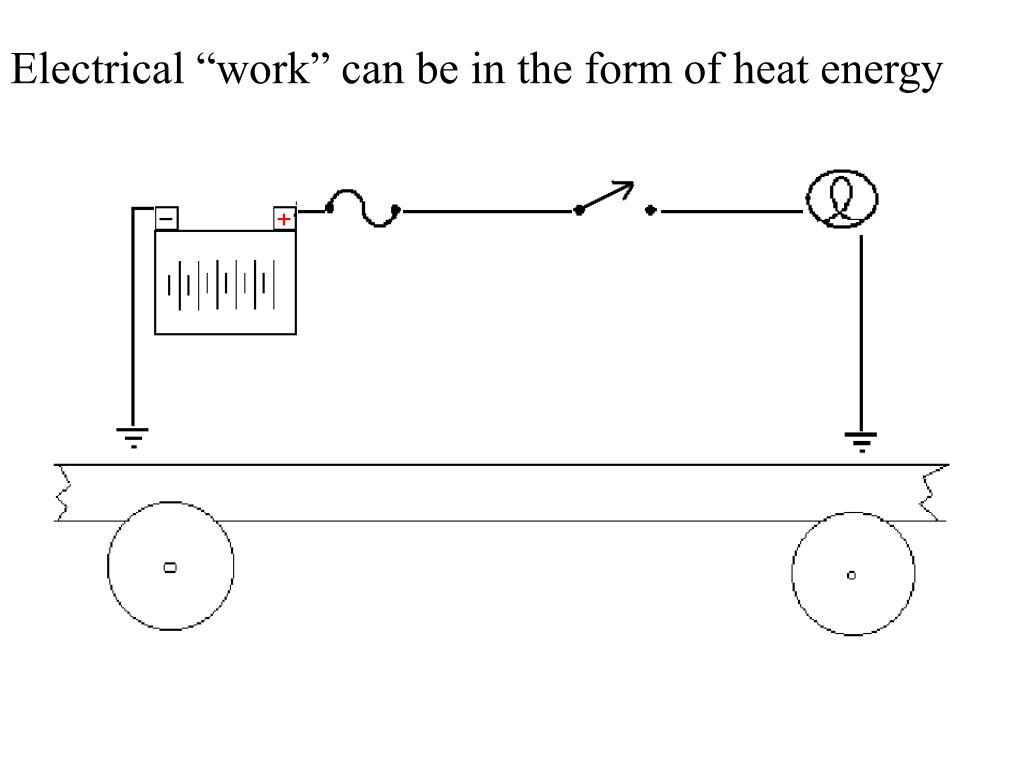 """Electrical """"work"""" can be in the form of heat energy"""