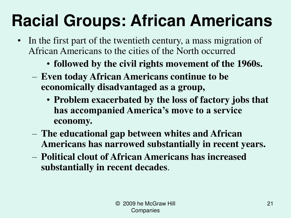 Racial Groups: African Americans