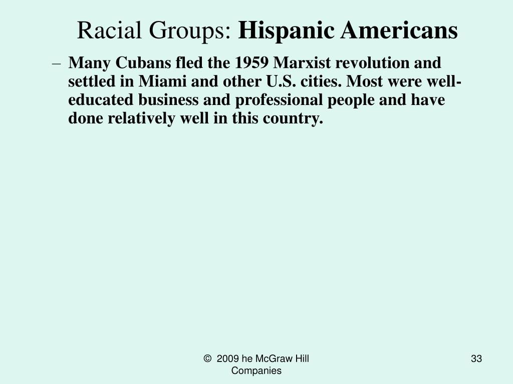 Racial Groups: