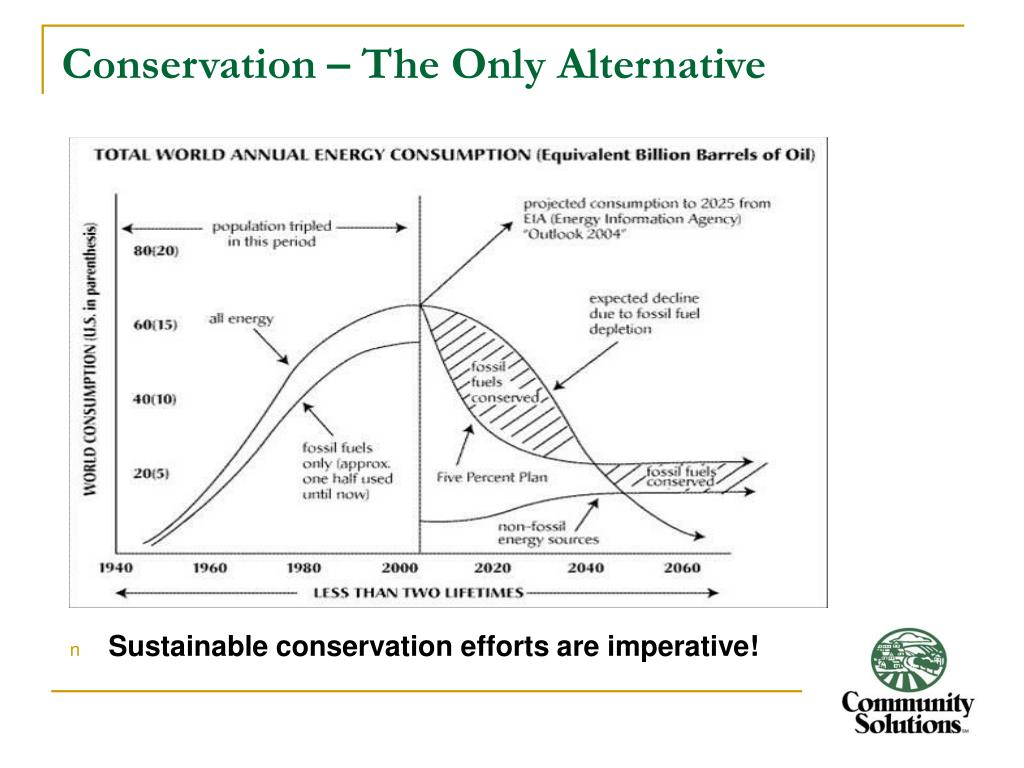 Conservation – The Only Alternative