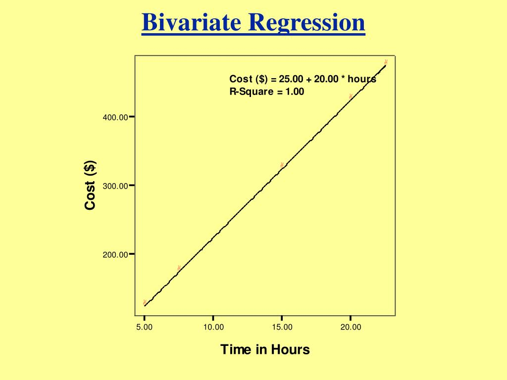 Bivariate Regression