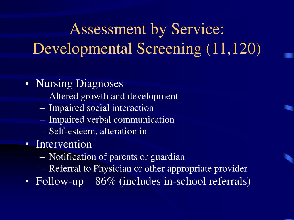 Assessment by Service: