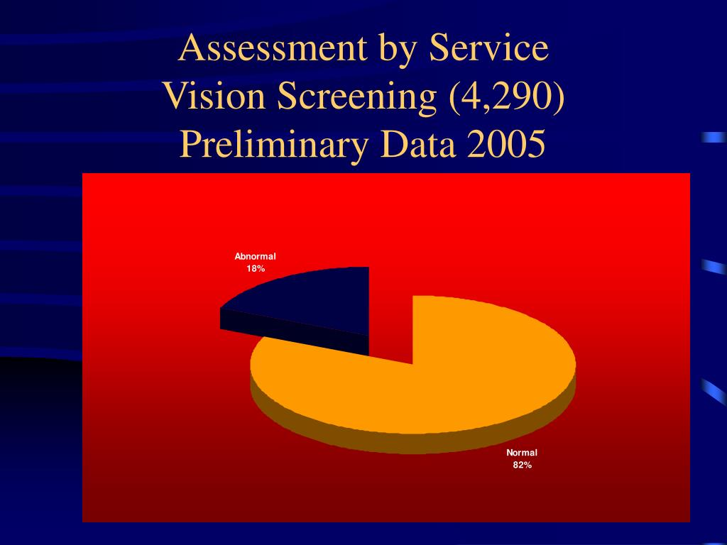 Assessment by Service