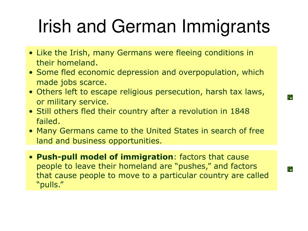 Irish and German Immigrants