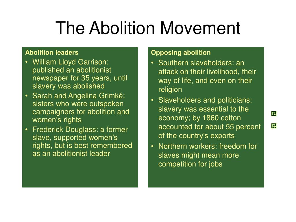 Abolition leaders