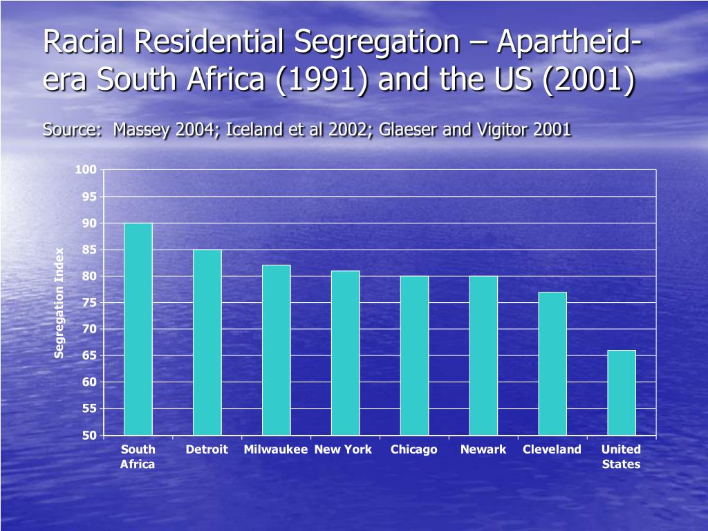 Racial Residential Segregation – Apartheid-era South Africa (1991) and the US (2001)