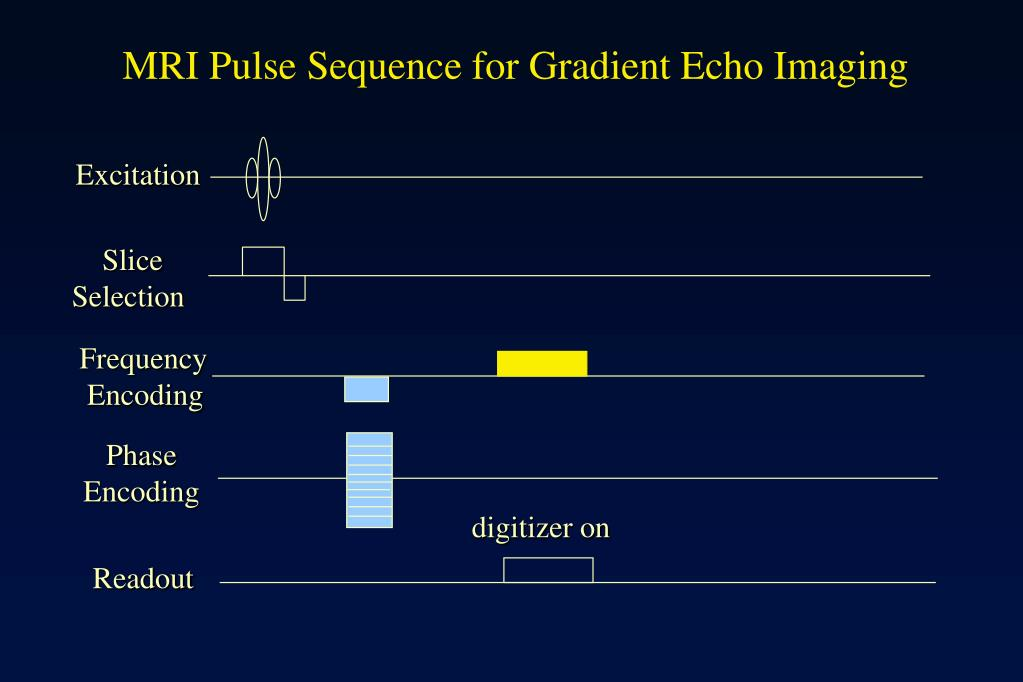 MRI Pulse Sequence for Gradient Echo Imaging