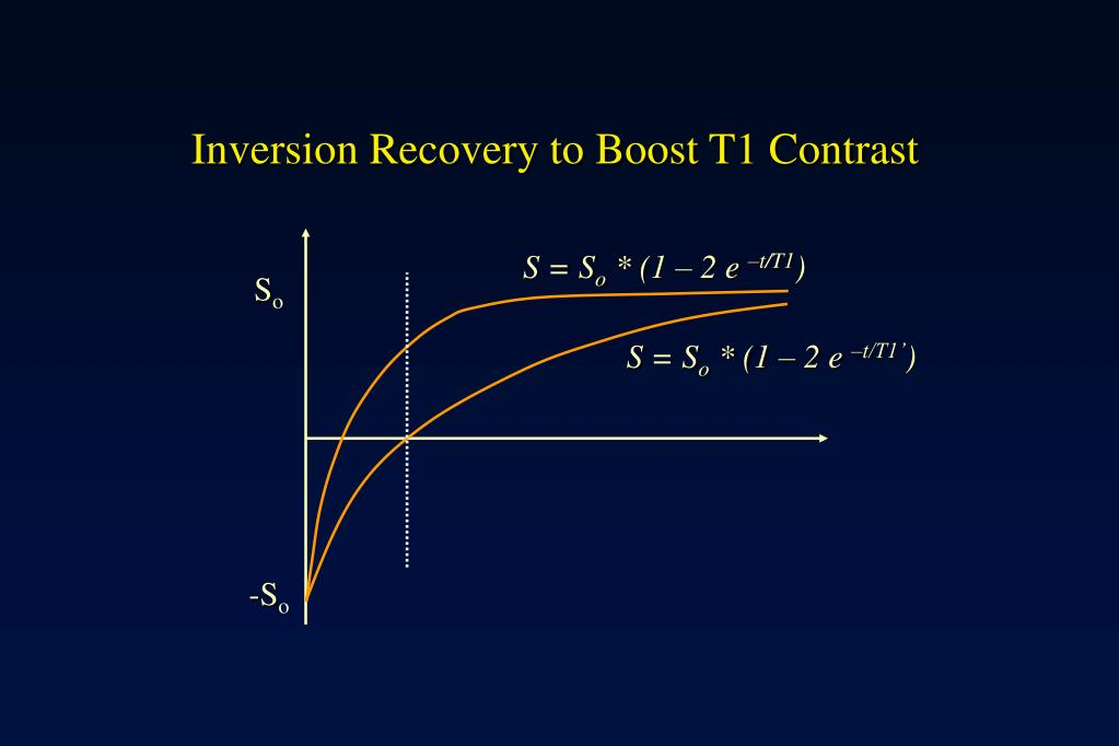 Inversion Recovery to Boost T1 Contrast