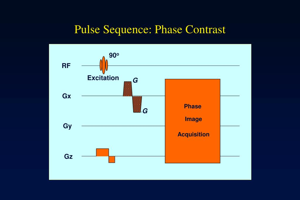 Pulse Sequence: Phase Contrast