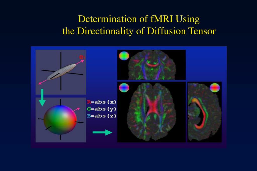 Determination of fMRI Using