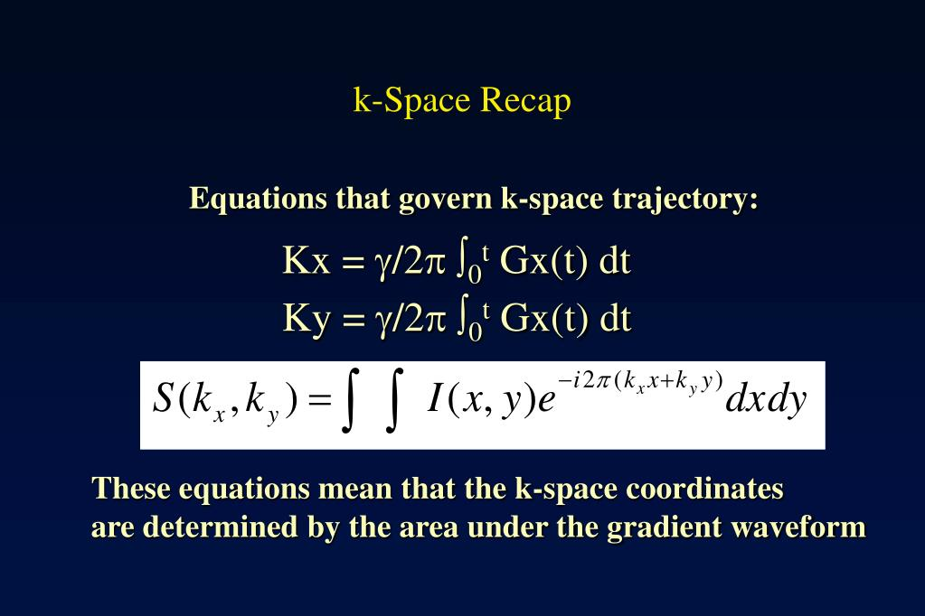 k-Space Recap