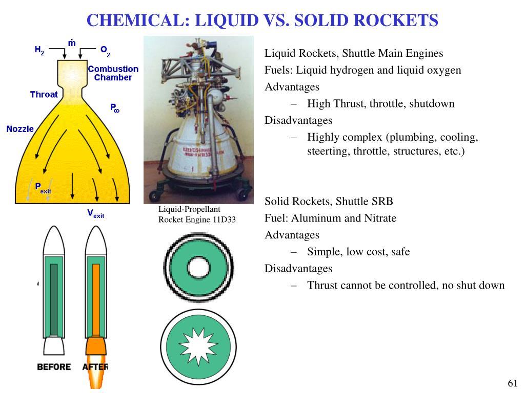 CHEMICAL: LIQUID VS. SOLID ROCKETS