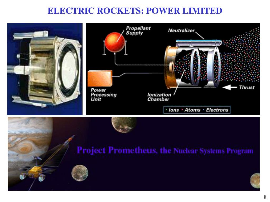 ELECTRIC ROCKETS: POWER LIMITED