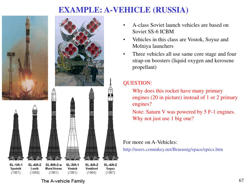 EXAMPLE: A-VEHICLE (RUSSIA)