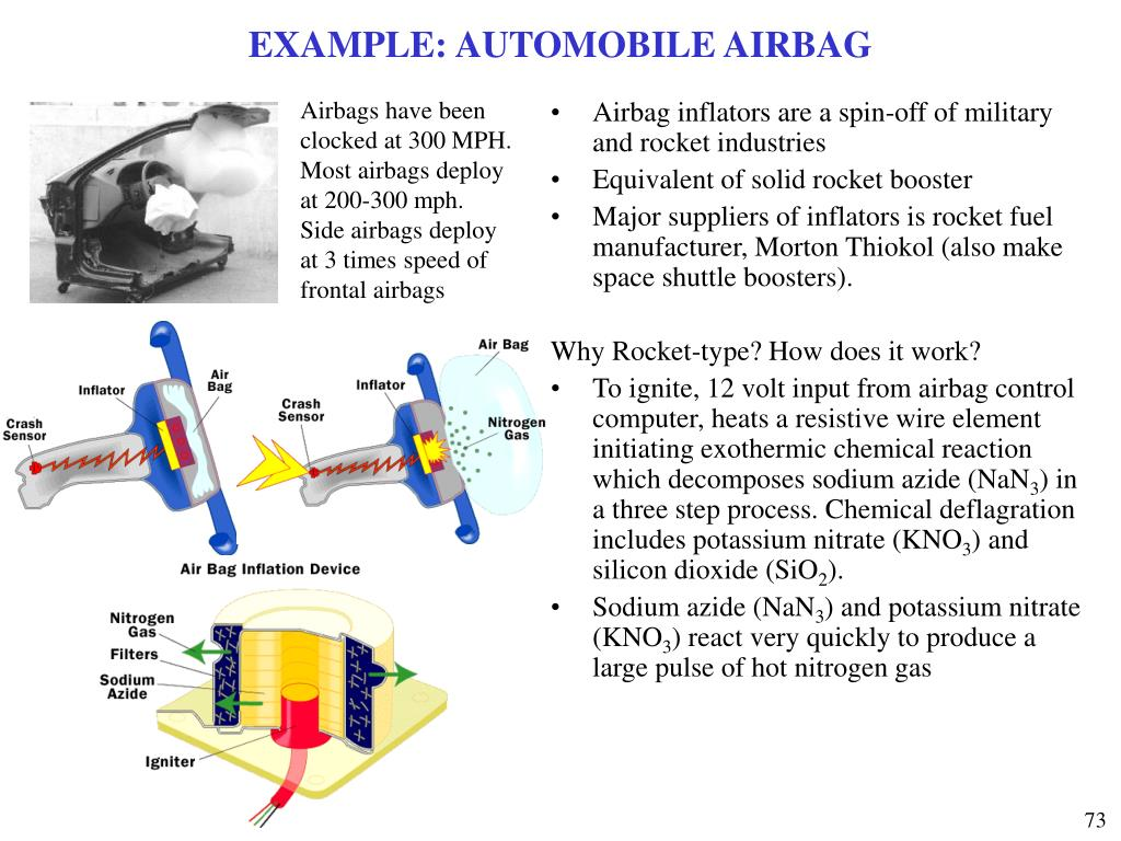 EXAMPLE: AUTOMOBILE AIRBAG