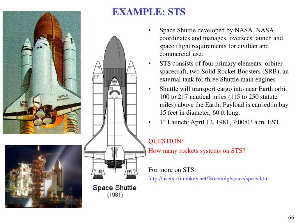 EXAMPLE: STS