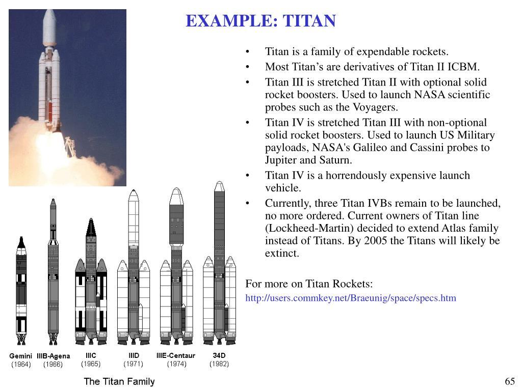 EXAMPLE: TITAN