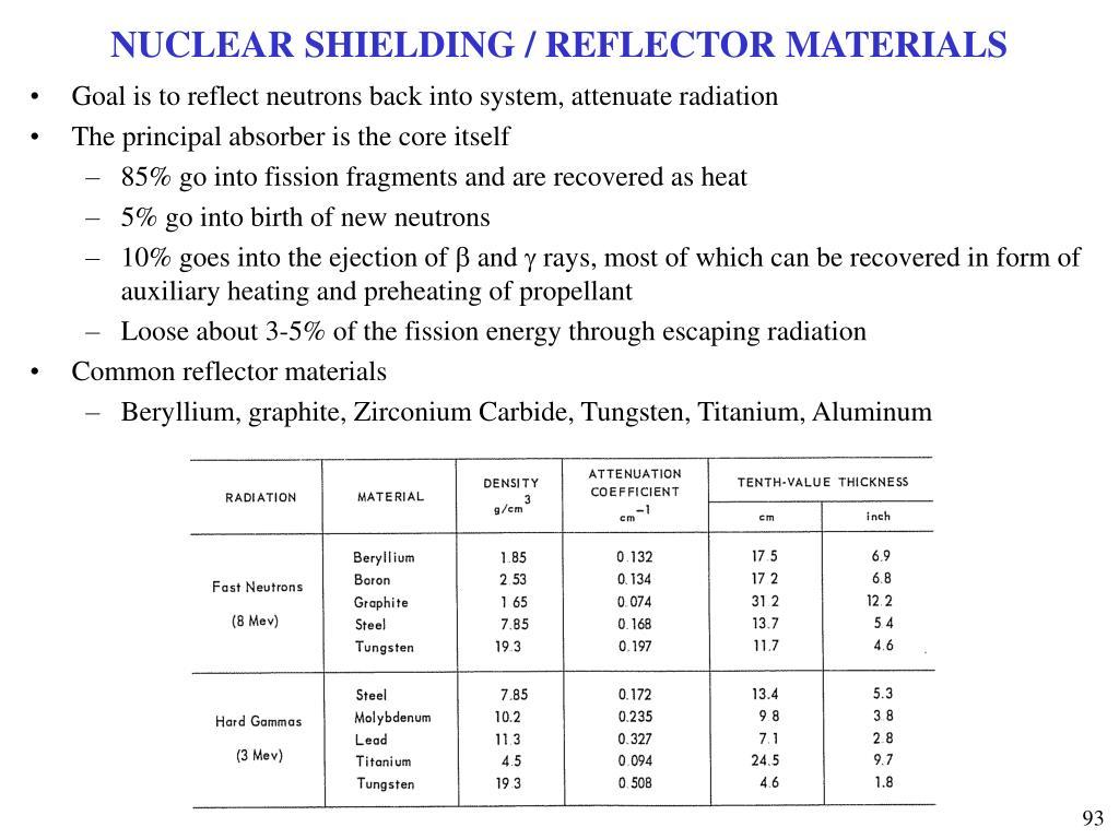 NUCLEAR SHIELDING / REFLECTOR MATERIALS