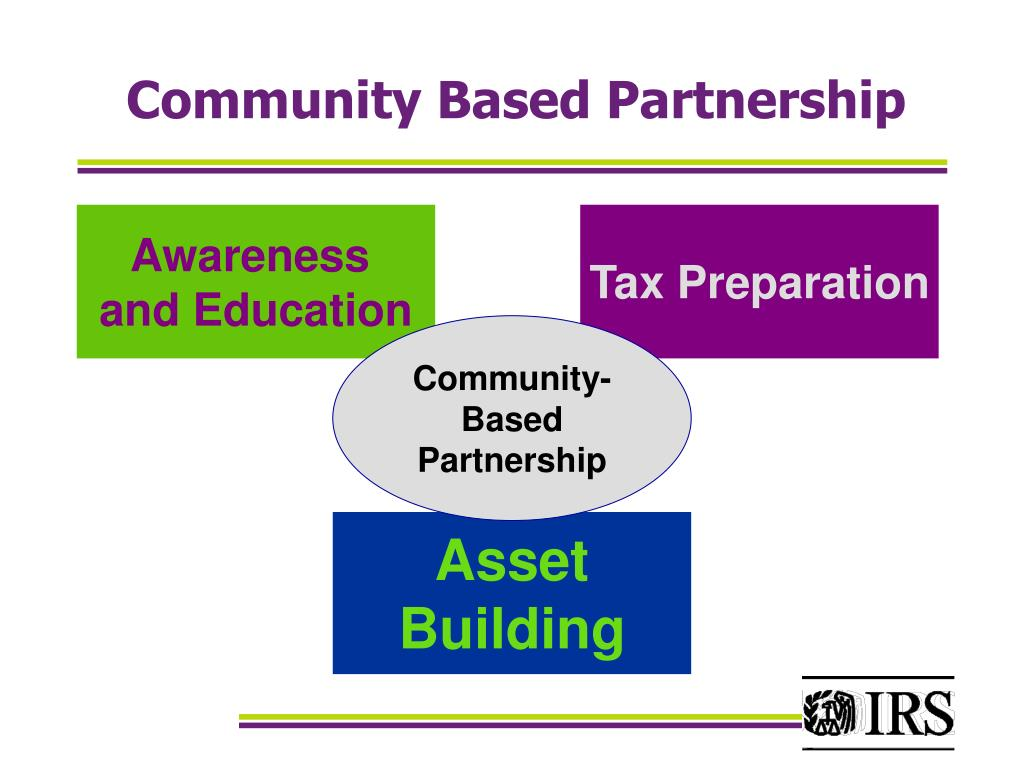 Community Based Partnership