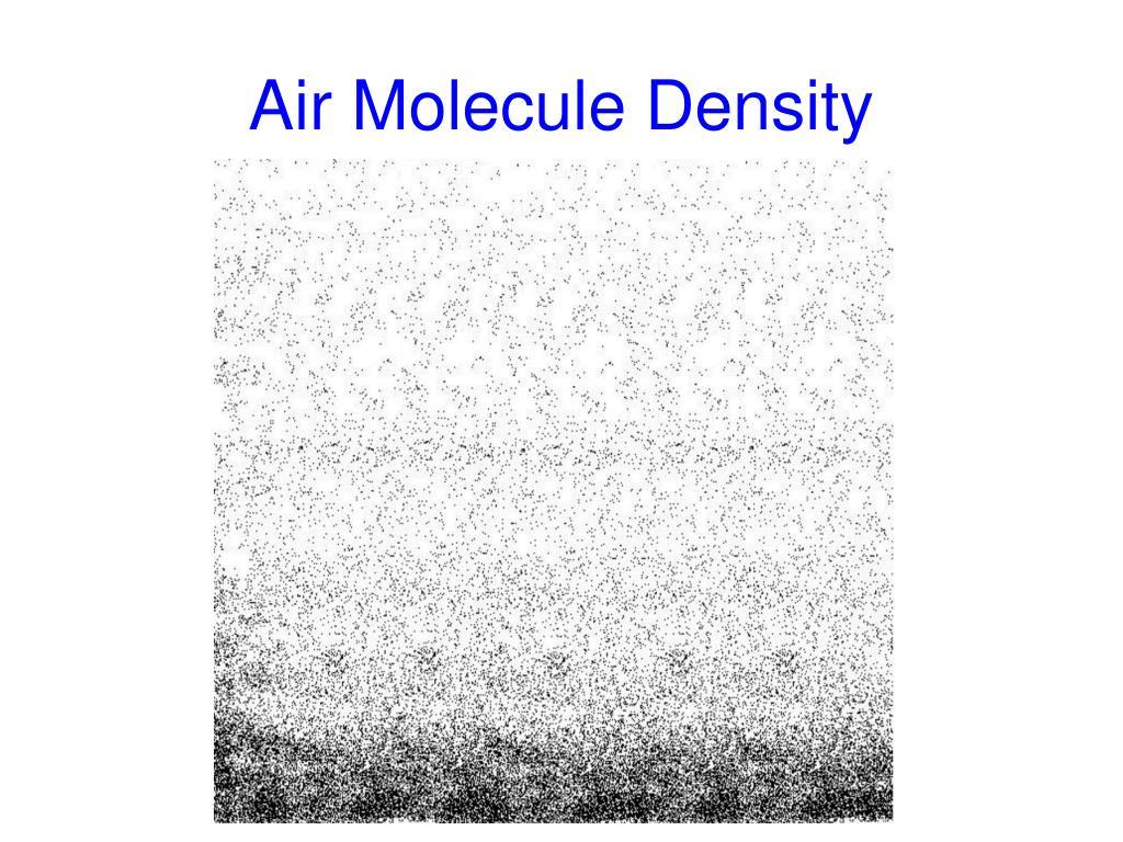 Air Molecule Density