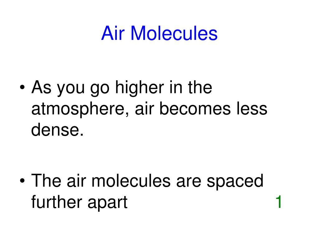 Air Molecules