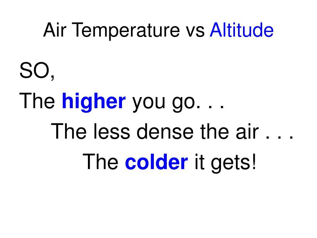 Air Temperature vs