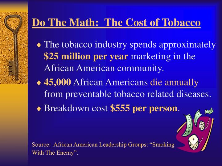 Do The Math:  The Cost of Tobacco