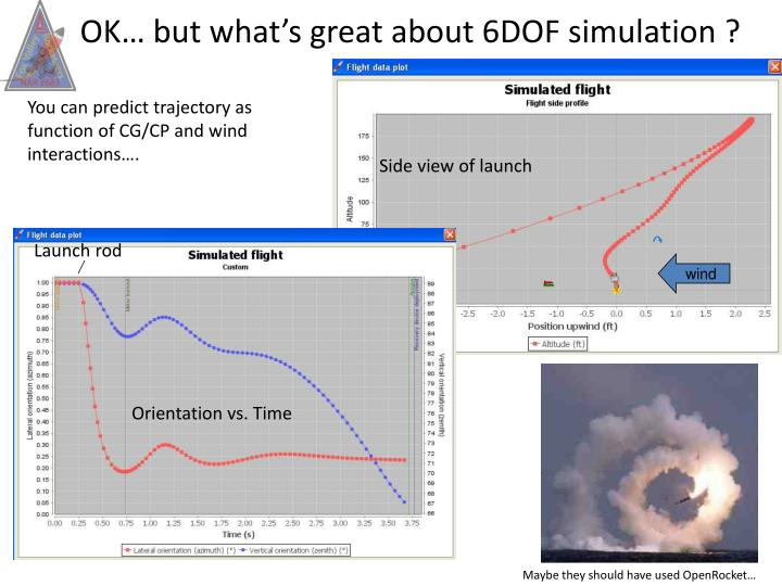 OK… but what's great about 6DOF simulation ?