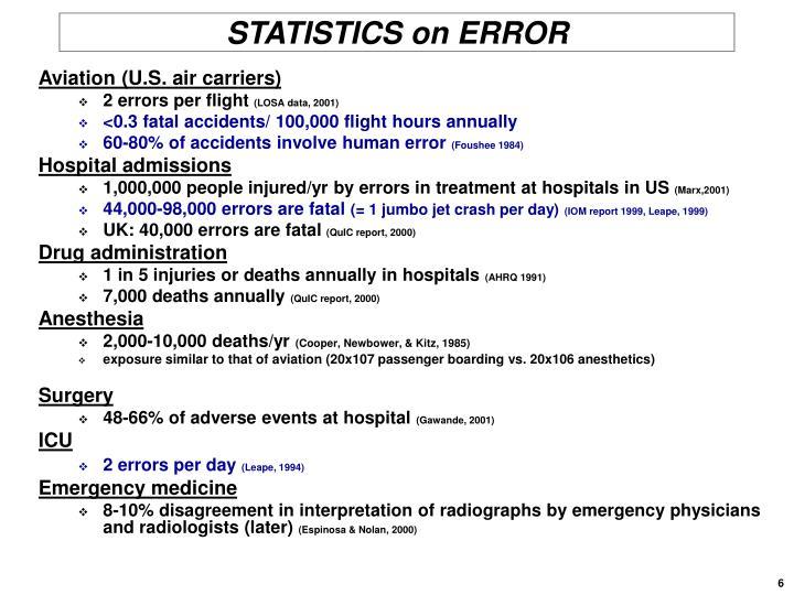 STATISTICS on ERROR
