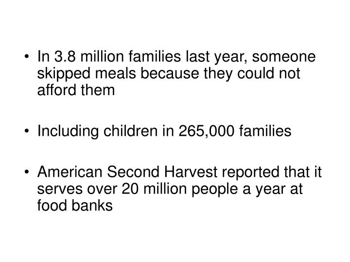 In 3.8 million families last year, someone skipped meals because they could not afford them