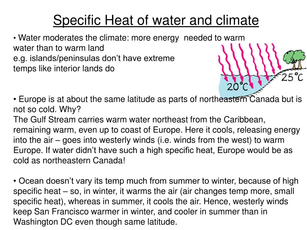 Specific Heat of water and climate