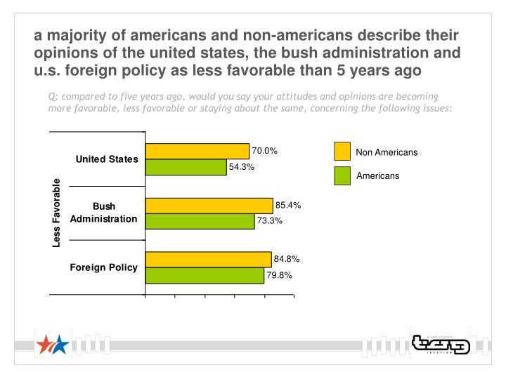 Non Americans