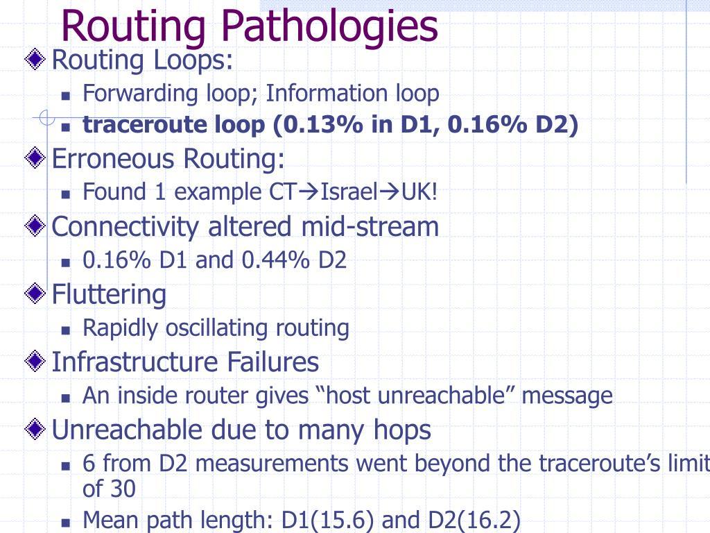 Routing Pathologies