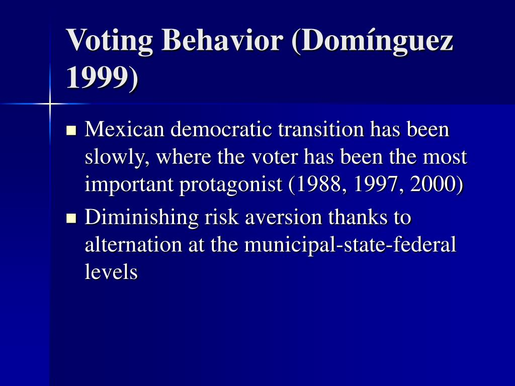 Voting Behavior (Domínguez 1999)